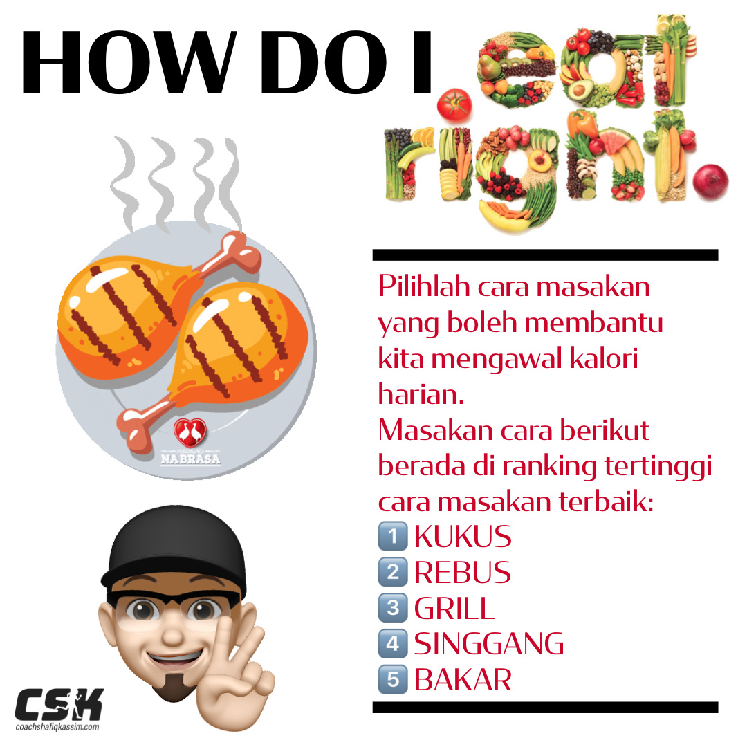 HOW DO I EAT RIGHT; PILIHAN MASAKAN